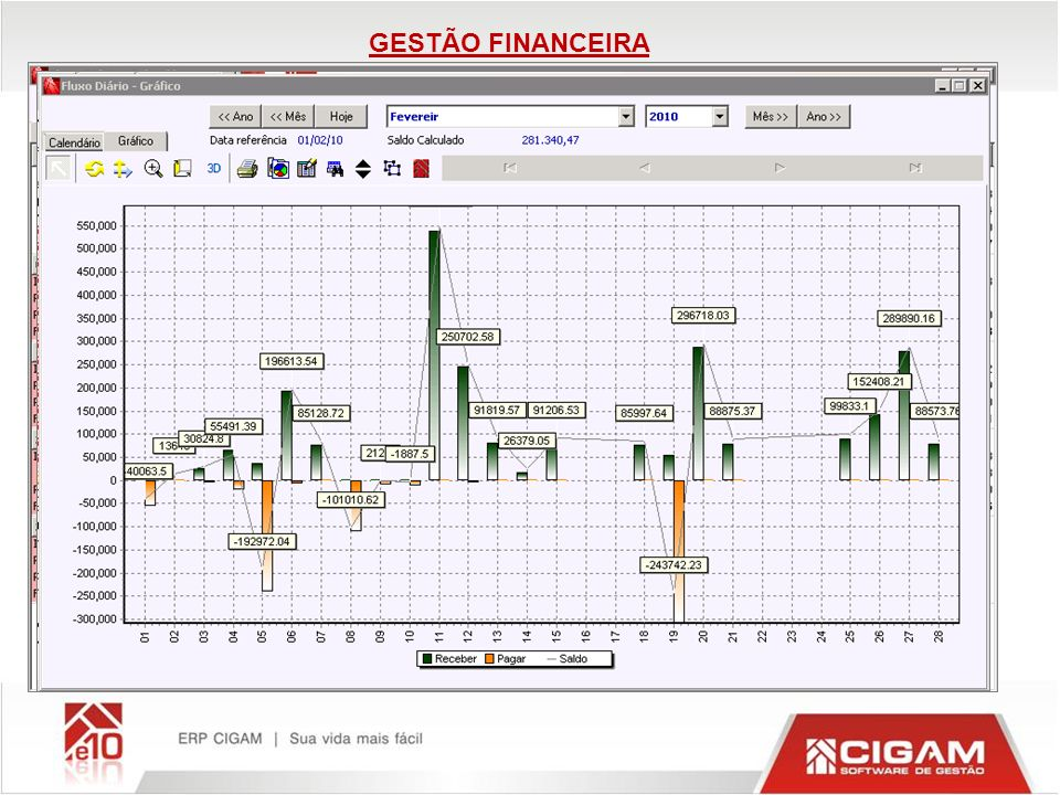 GESTÃO FINANCEIRA Gestão Financeira