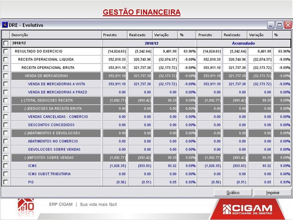 GESTÃO FINANCEIRA Planejamento Orçamentário Características