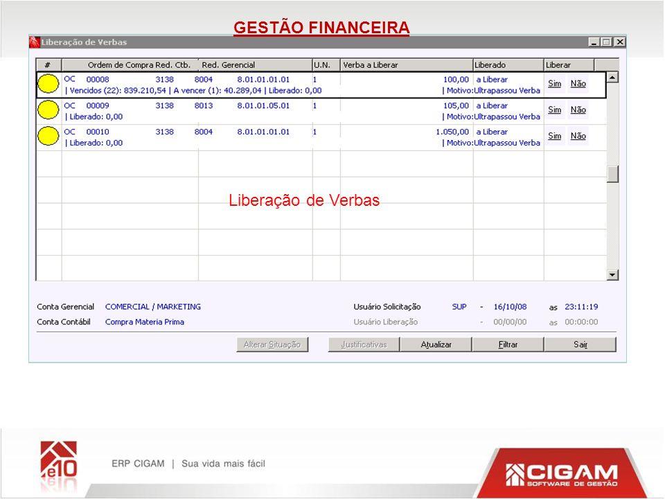 GESTÃO FINANCEIRA Liberação de Verbas Orçamento e Verbas