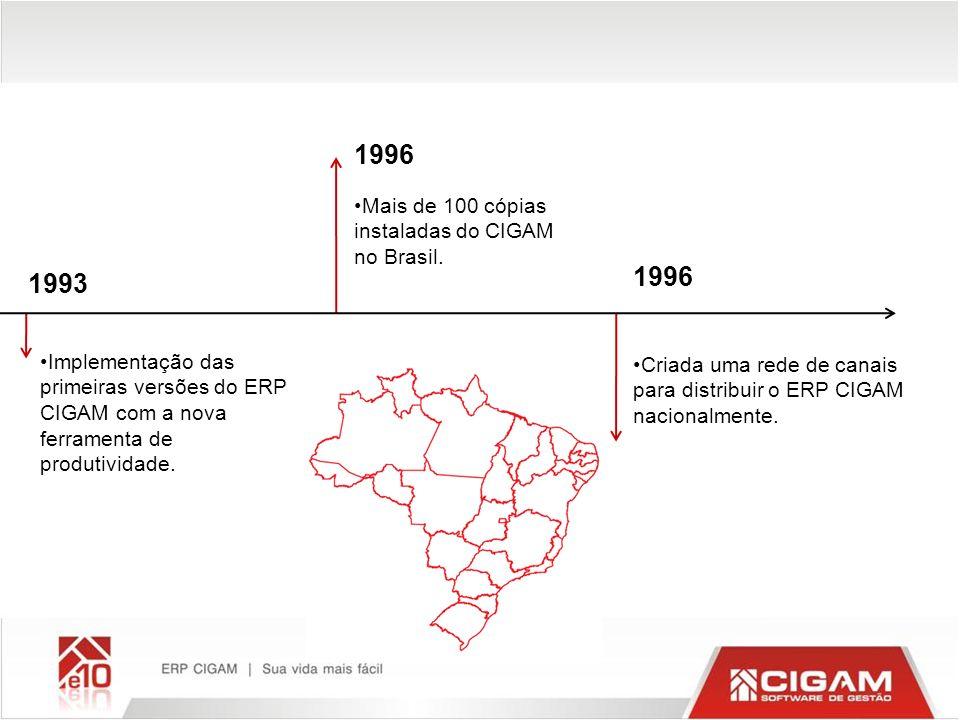 1996 1996 1993 Mais de 100 cópias instaladas do CIGAM no Brasil.