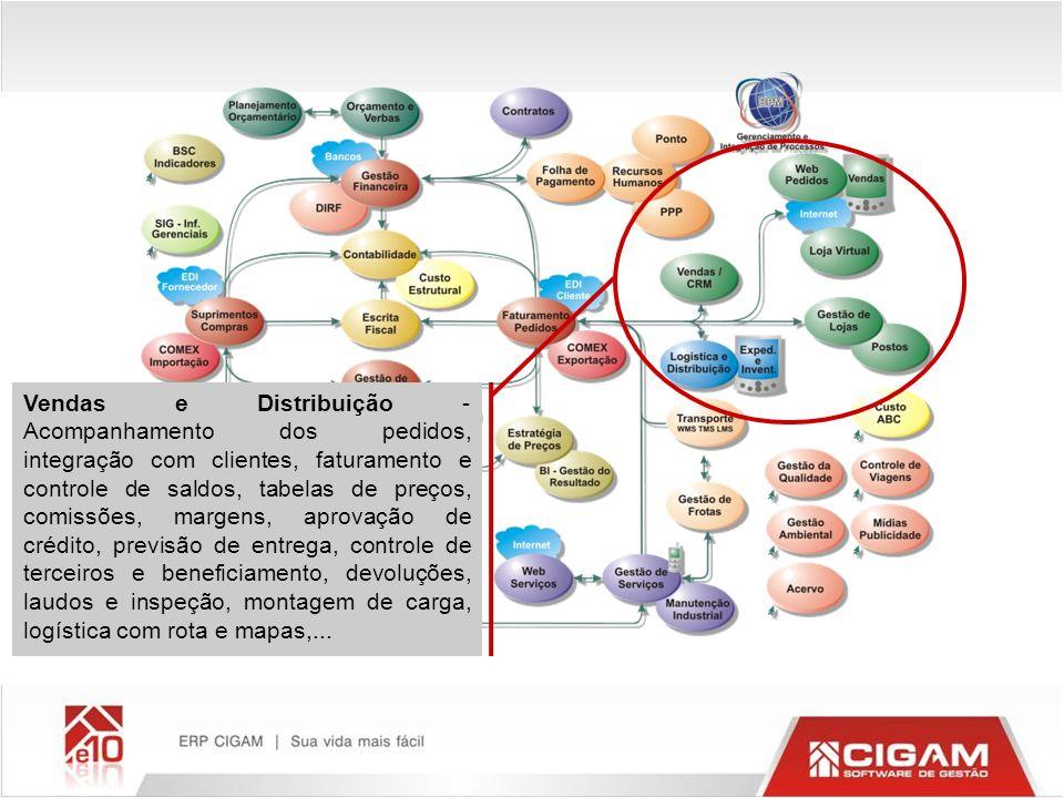 Vendas e Distribuição - Acompanhamento dos pedidos, integração com clientes, faturamento e controle de saldos, tabelas de preços, comissões, margens, aprovação de crédito, previsão de entrega, controle de terceiros e beneficiamento, devoluções, laudos e inspeção, montagem de carga, logística com rota e mapas,...
