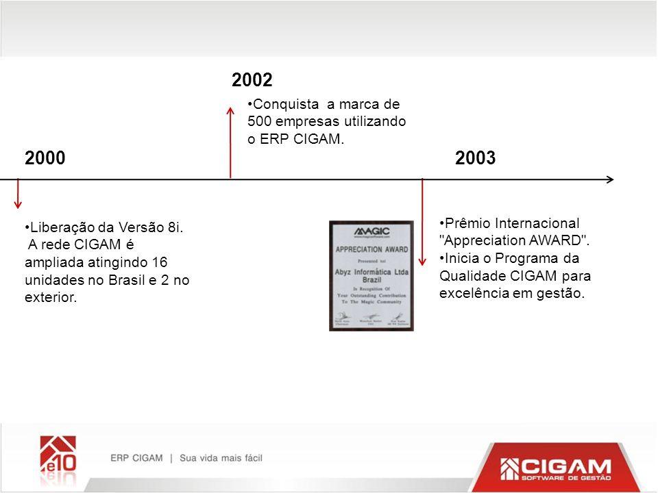 2002 Conquista a marca de 500 empresas utilizando o ERP CIGAM. 2000. 2003. Prêmio Internacional Appreciation AWARD .