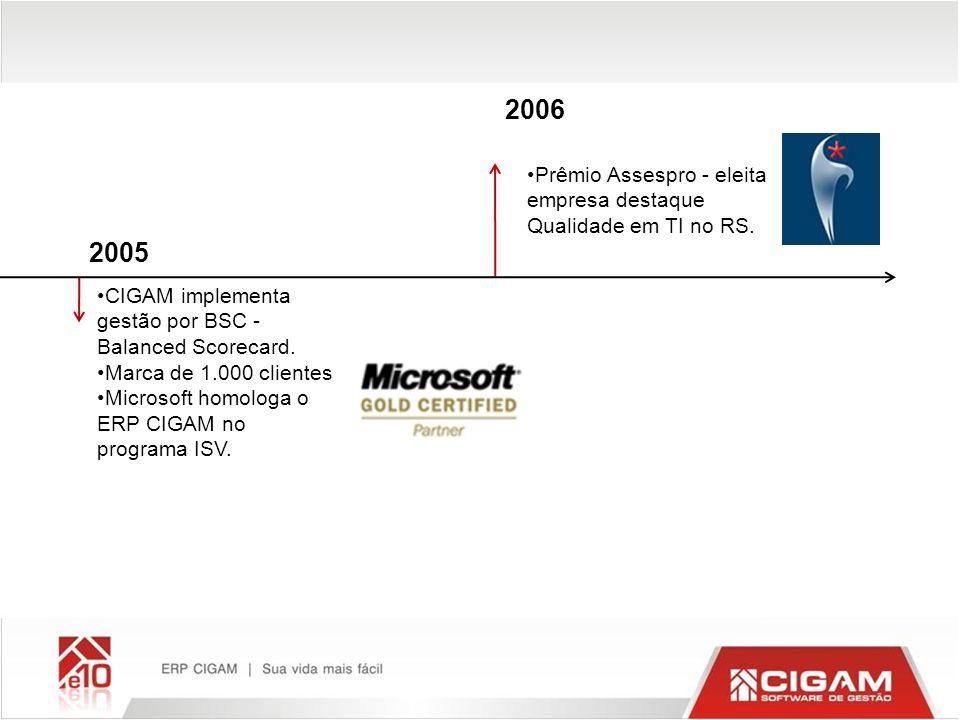 2006 Prêmio Assespro - eleita empresa destaque Qualidade em TI no RS. 2005. CIGAM implementa gestão por BSC - Balanced Scorecard.