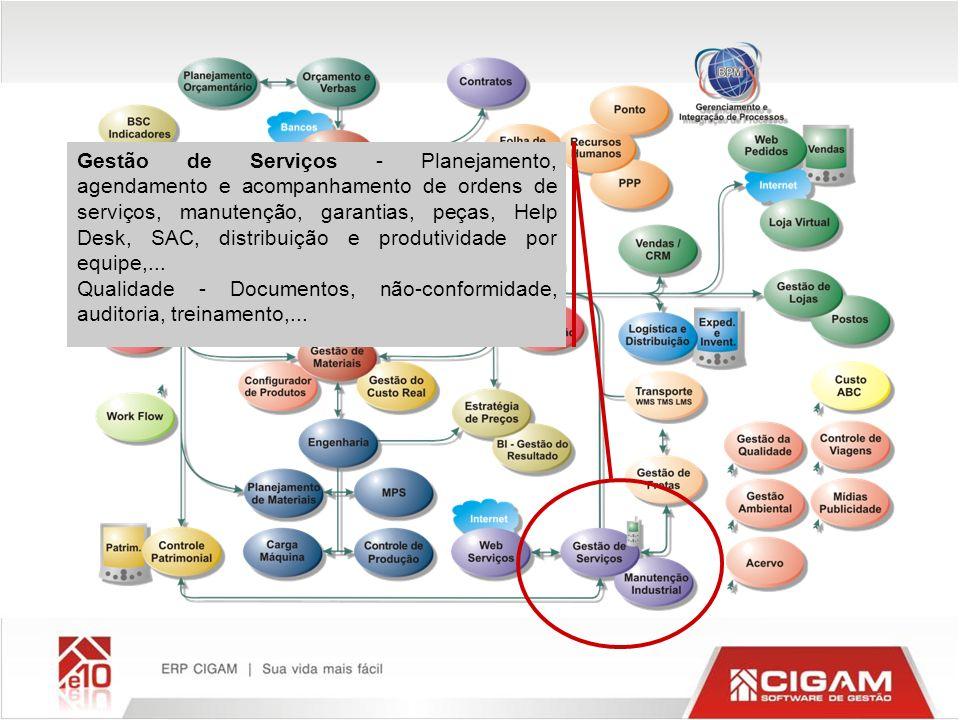 Gestão de Serviços - Planejamento, agendamento e acompanhamento de ordens de serviços, manutenção, garantias, peças, Help Desk, SAC, distribuição e produtividade por equipe,...