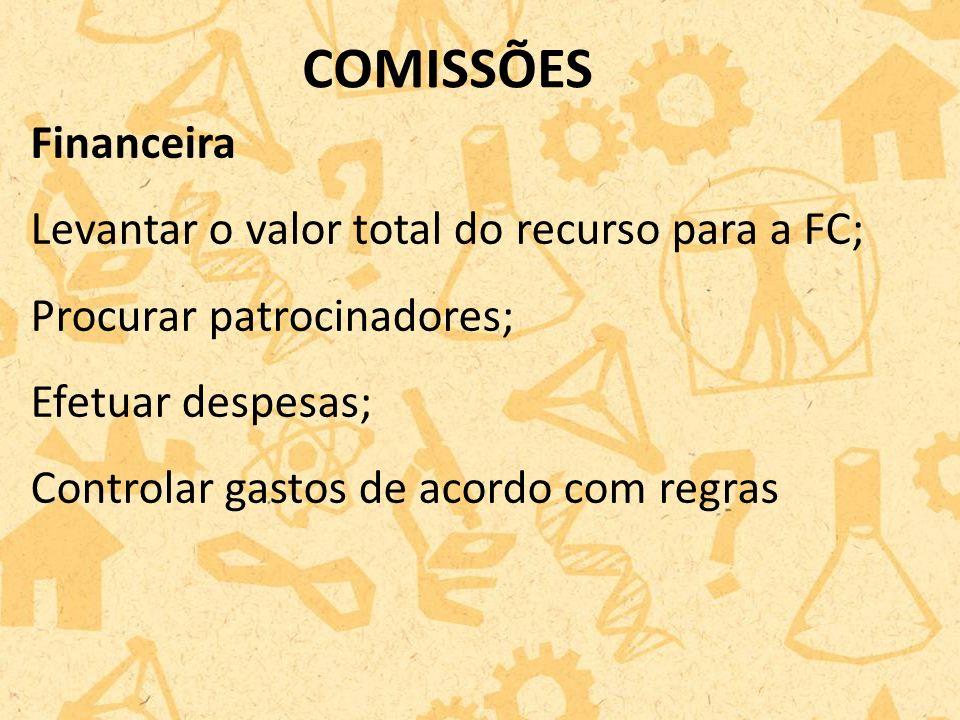 COMISSÕES Financeira Levantar o valor total do recurso para a FC;