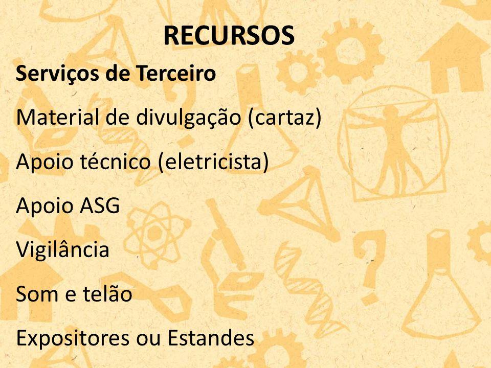 RECURSOS Serviços de Terceiro Material de divulgação (cartaz)