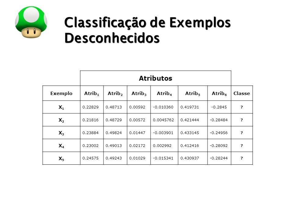 Classificação de Exemplos Desconhecidos