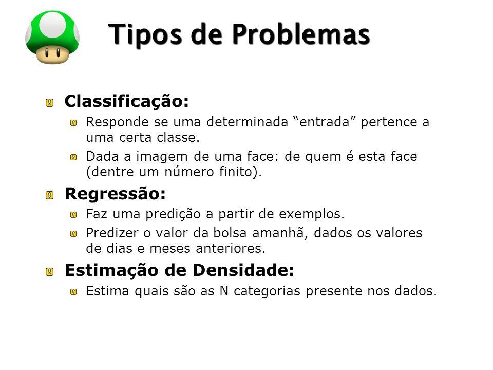 Tipos de Problemas Classificação: Regressão: Estimação de Densidade: