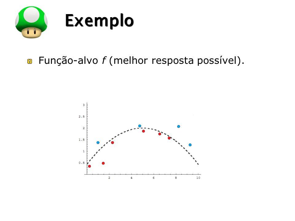 Exemplo Função-alvo f (melhor resposta possível).