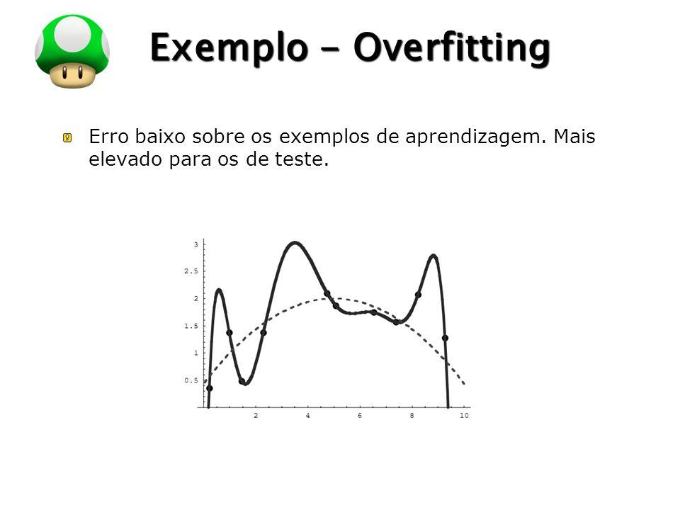 Exemplo - Overfitting Erro baixo sobre os exemplos de aprendizagem. Mais elevado para os de teste.