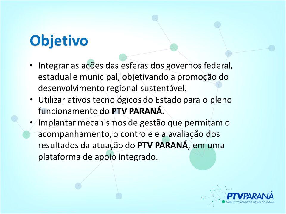 Objetivo Integrar as ações das esferas dos governos federal, estadual e municipal, objetivando a promoção do desenvolvimento regional sustentável.
