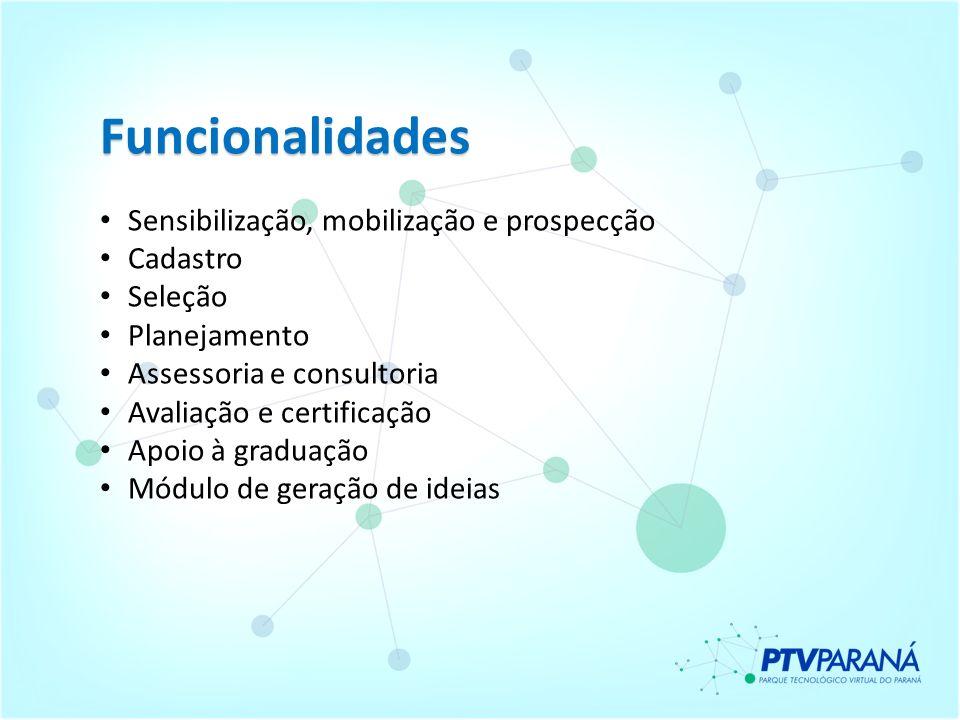 Funcionalidades Sensibilização, mobilização e prospecção Cadastro