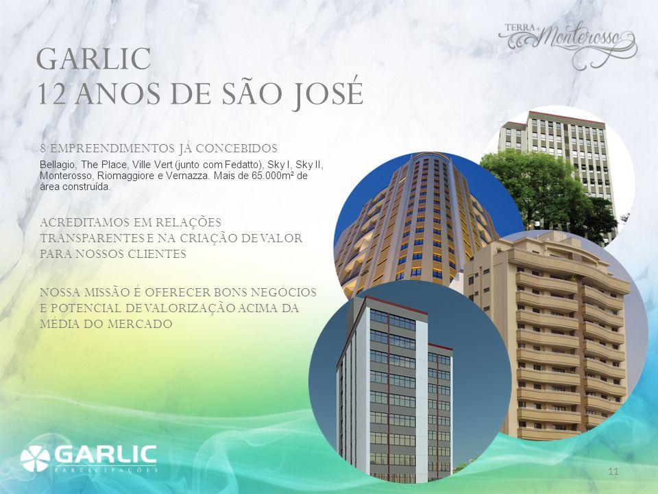 GARLIC 12 ANOS DE SÃO JOSÉ 8 EMPREENDIMENTOS JÁ CONCEBIDOS
