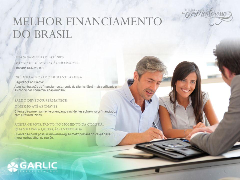 MELHOR FINANCIAMENTO DO BRASIL FINANCIAMENTO DE ATÉ 90%