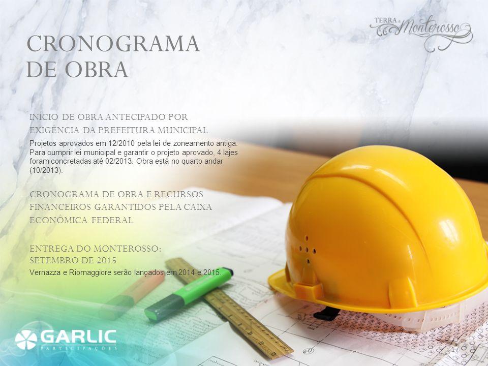 CRONOGRAMADE OBRA. INÍCIO DE OBRA ANTECIPADO POR EXIGÊNCIA DA PREFEITURA MUNICIPAL.