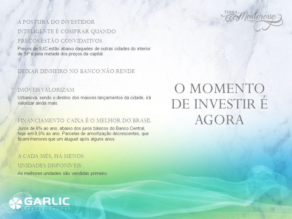 O MOMENTO DE INVESTIR É AGORA A POSTURA DO INVESTIDOR