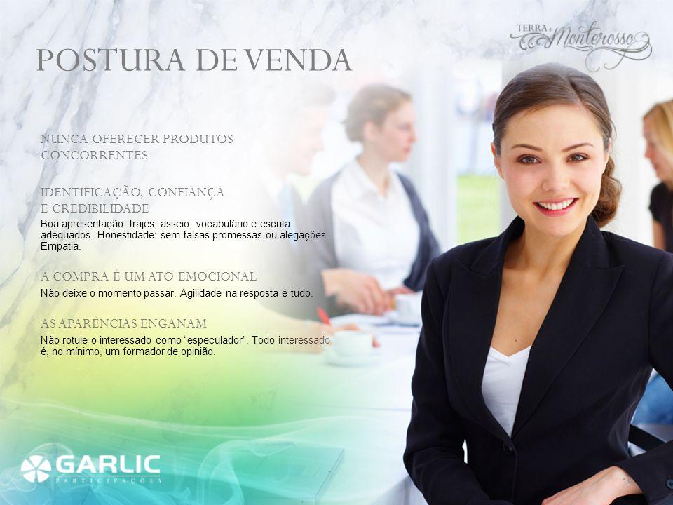 POSTURA DE VENDA NUNCA OFERECER PRODUTOS CONCORRENTES