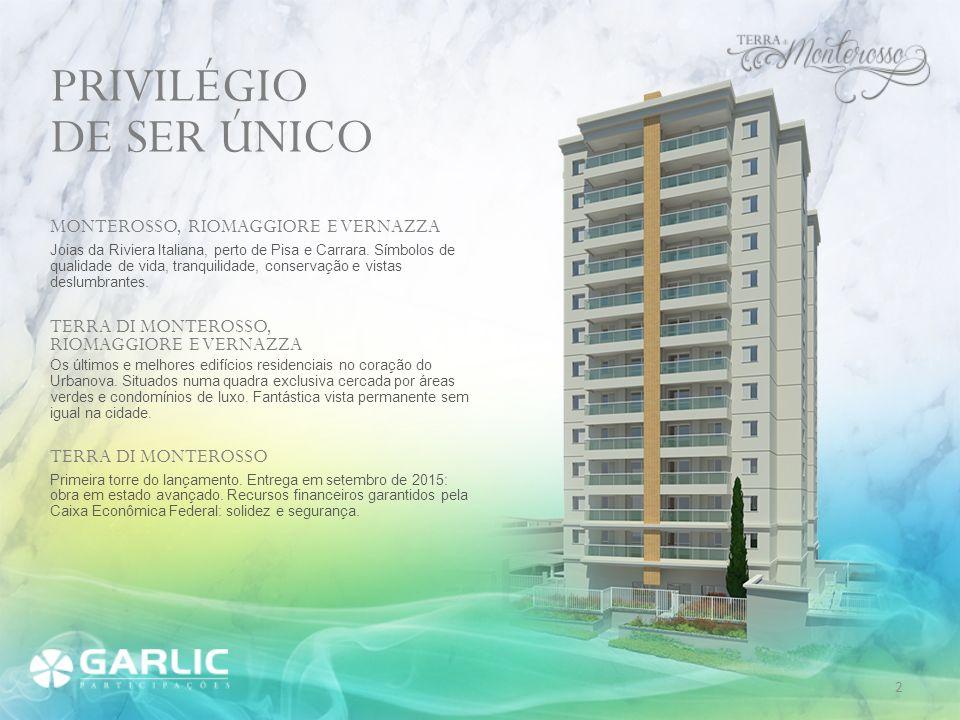 PRIVILÉGIO DE SER ÚNICO MONTEROSSO, RIOMAGGIORE E VERNAZZA