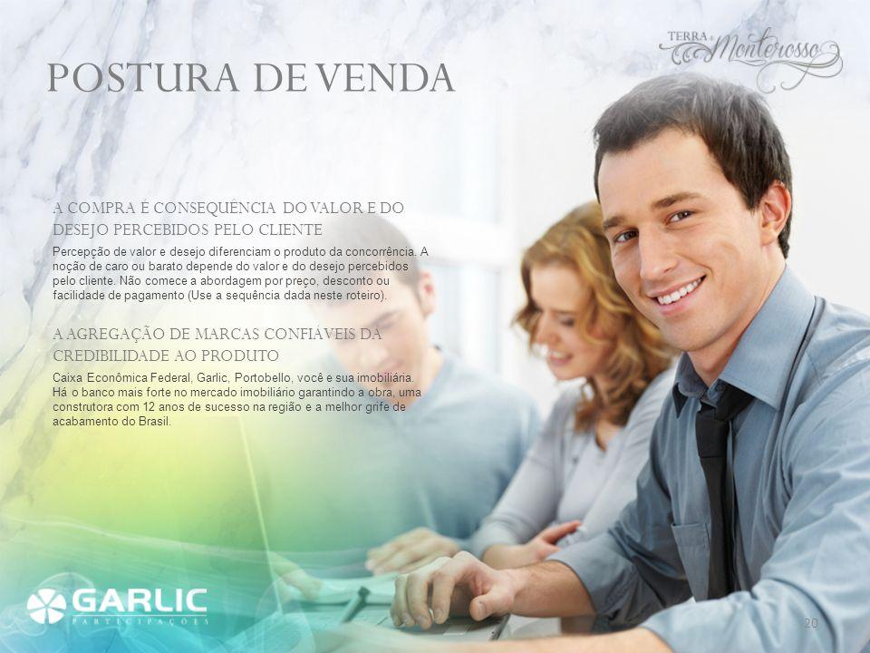 POSTURA DE VENDAA COMPRA É CONSEQUÊNCIA DO VALOR E DO DESEJO PERCEBIDOS PELO CLIENTE.