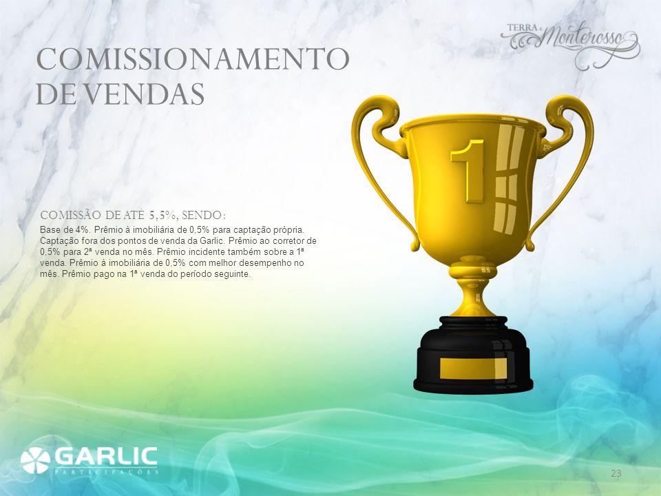 COMISSIONAMENTO DE VENDAS COMISSÃO DE ATÉ 5,5%, SENDO: