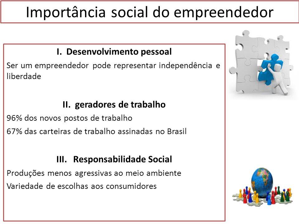 Importância social do empreendedor