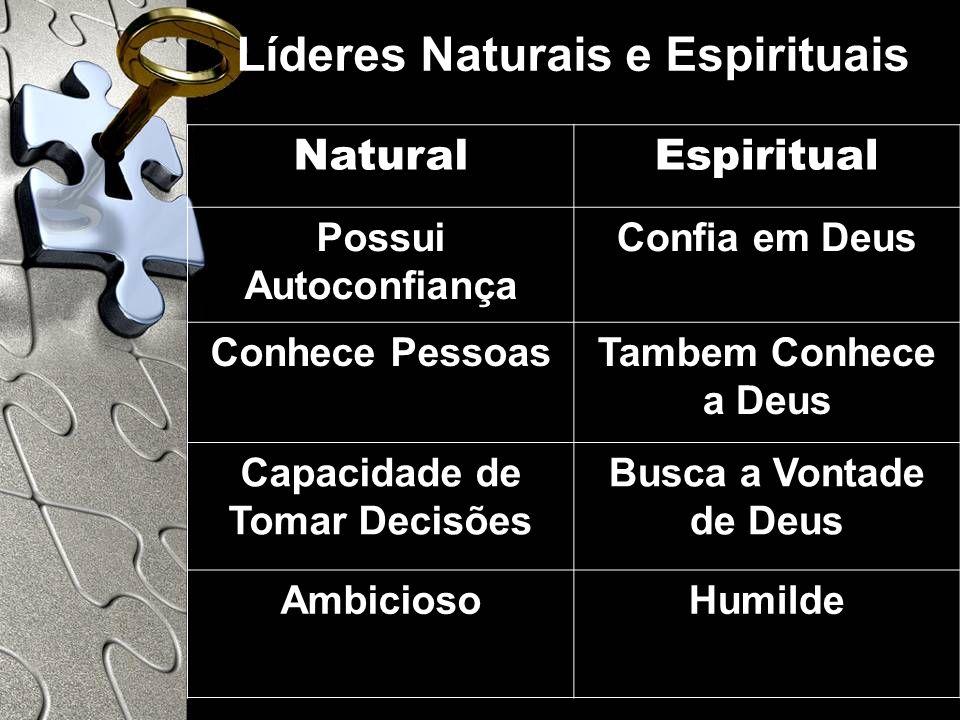 Líderes Naturais e Espirituais