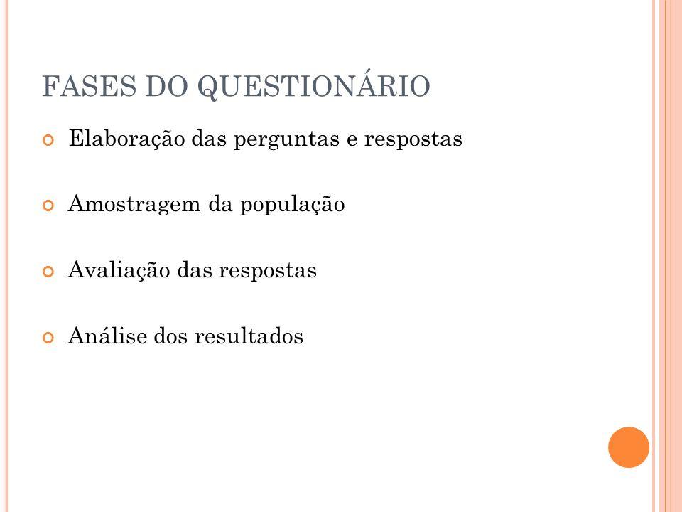 FASES DO QUESTIONÁRIO Elaboração das perguntas e respostas