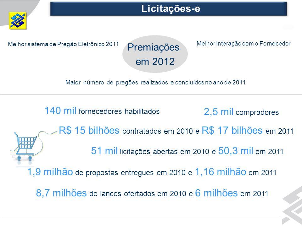 8,7 milhões de lances ofertados em 2010 e 6 milhões em 2011