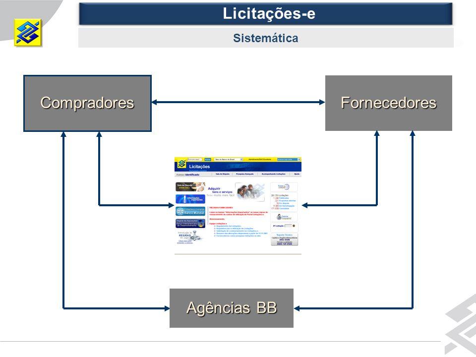 Licitações-e Sistemática Compradores Fornecedores Agências BB