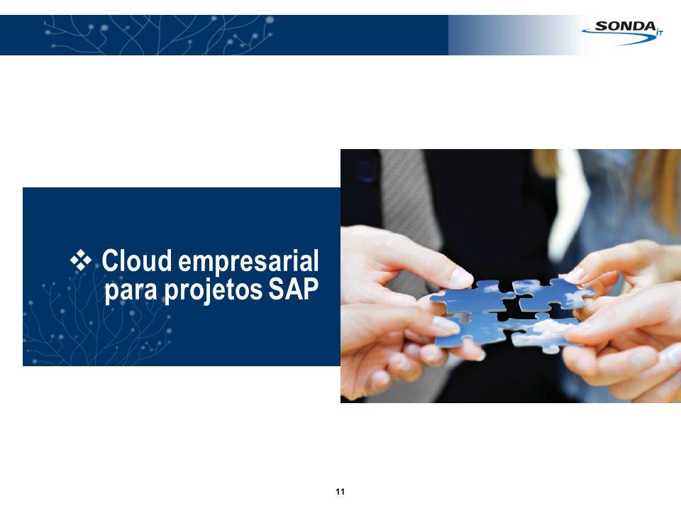 Cloud empresarial para projetos SAP