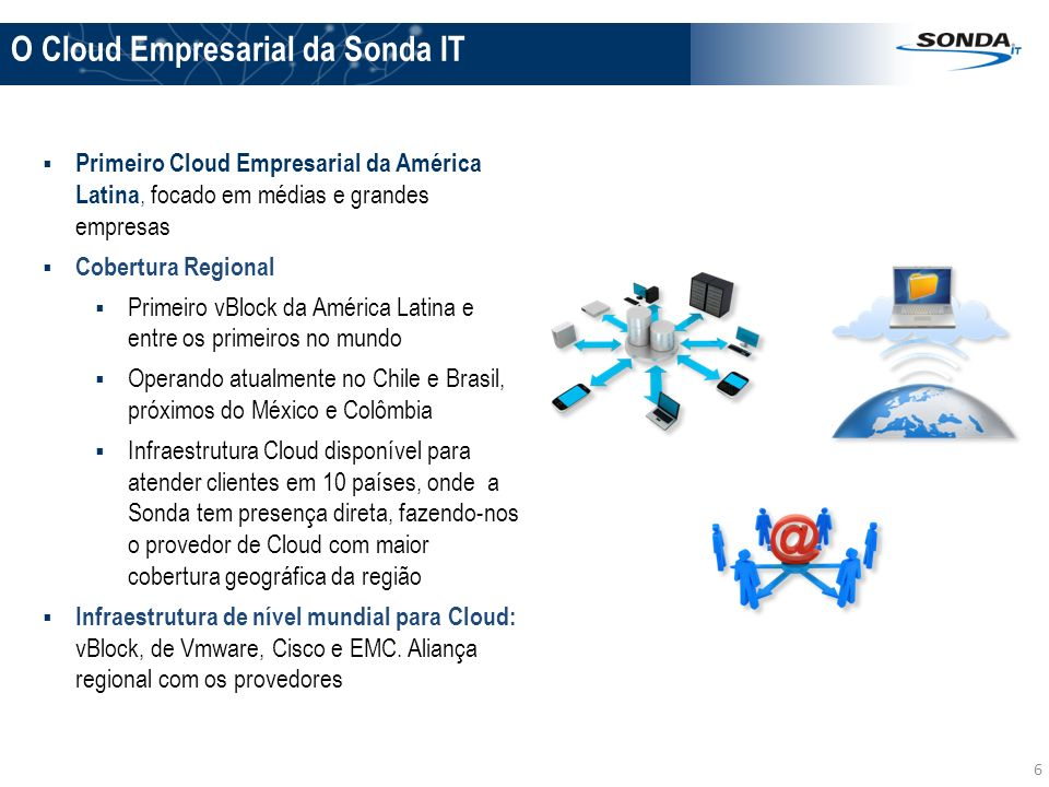 O Cloud Empresarial da Sonda IT