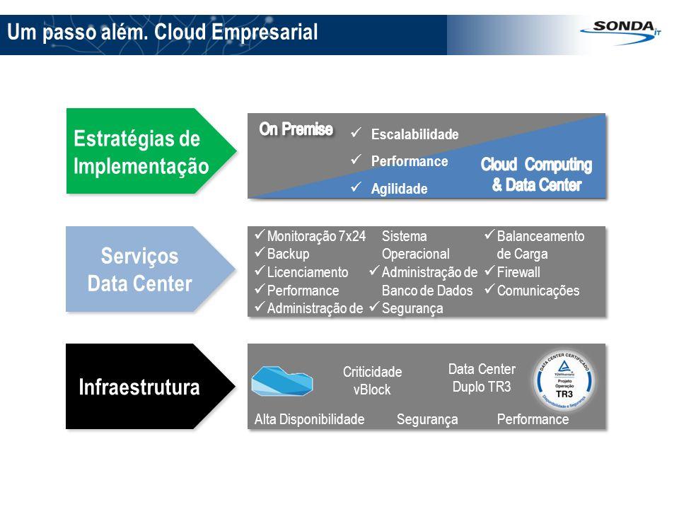 Um passo além. Cloud Empresarial