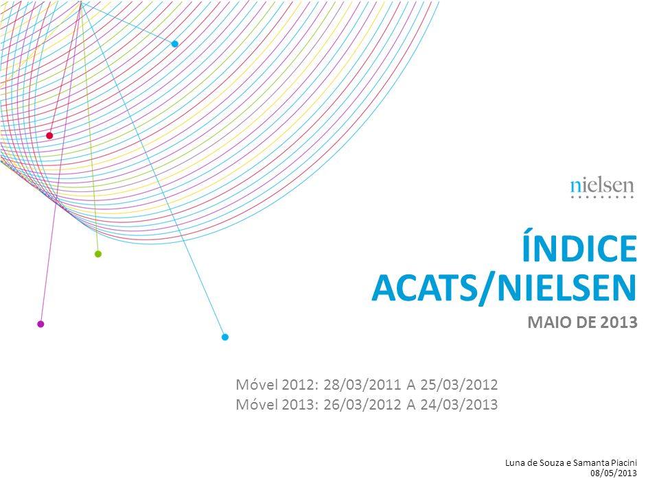 ÍNDICE ACATS/NIELSEN MAIO DE 2013 Móvel 2012: 28/03/2011 A 25/03/2012