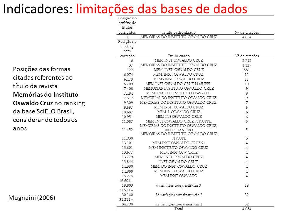 Indicadores: limitações das bases de dados