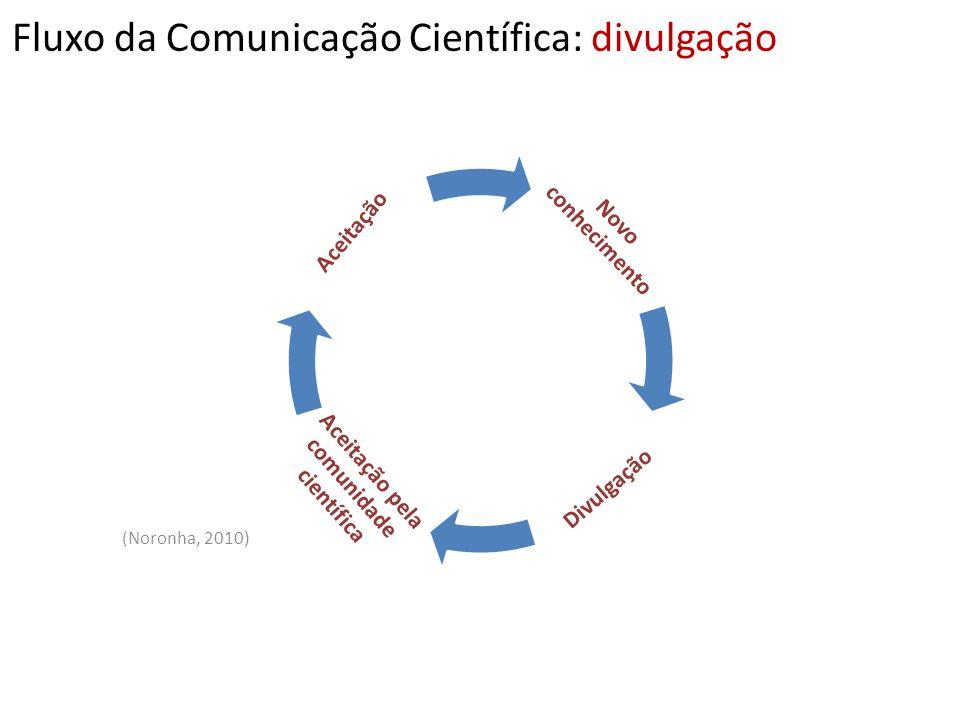 Fluxo da Comunicação Científica: divulgação