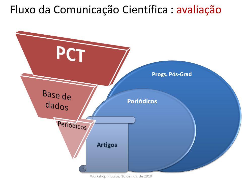 Fluxo da Comunicação Científica : avaliação