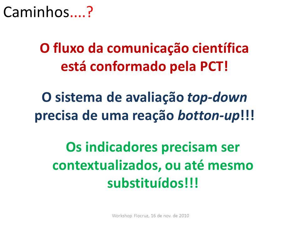 Caminhos.... O fluxo da comunicação científica está conformado pela PCT! O sistema de avaliação top-down precisa de uma reação botton-up!!!