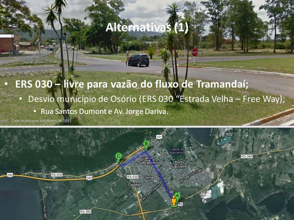 Alternativas (1) ERS 030 – livre para vazão do fluxo de Tramandaí;