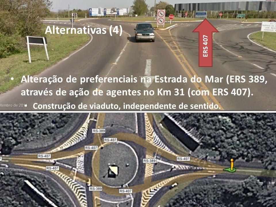 Alternativas (4) ERS 407. Alteração de preferenciais na Estrada do Mar (ERS 389, através de ação de agentes no Km 31 (com ERS 407).