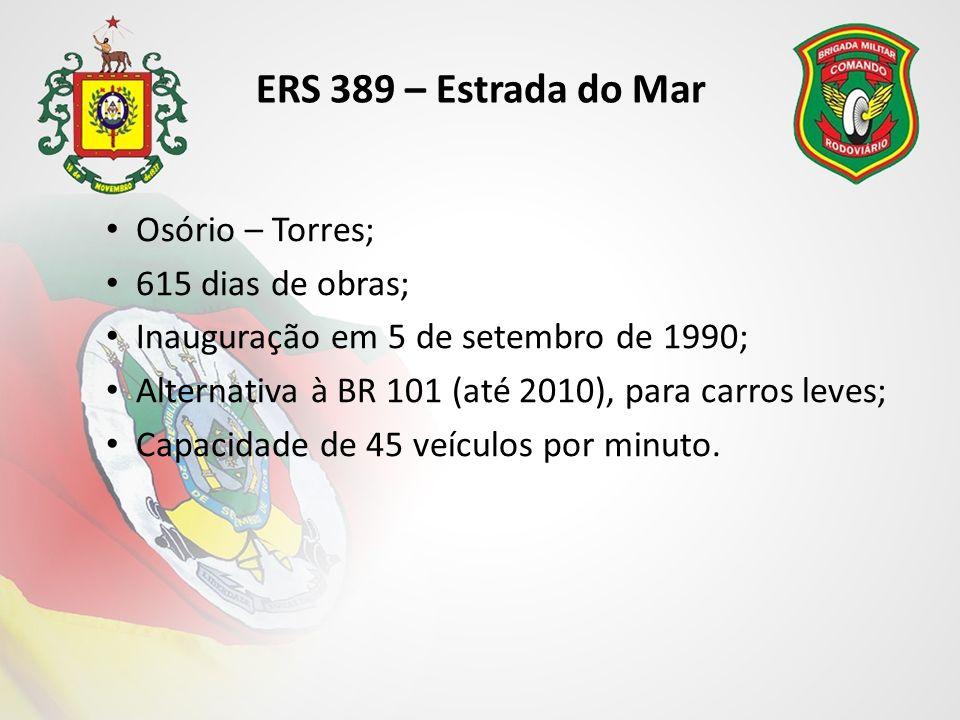 ERS 389 – Estrada do Mar Osório – Torres; 615 dias de obras;