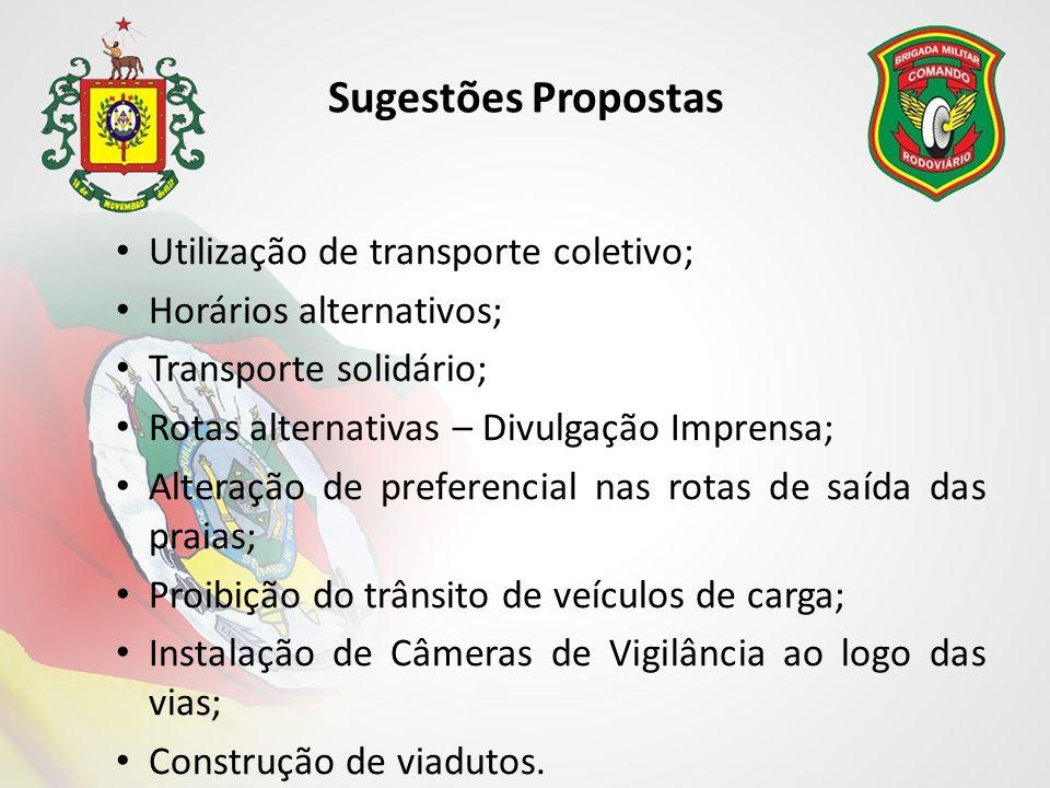 Sugestões Propostas Utilização de transporte coletivo;