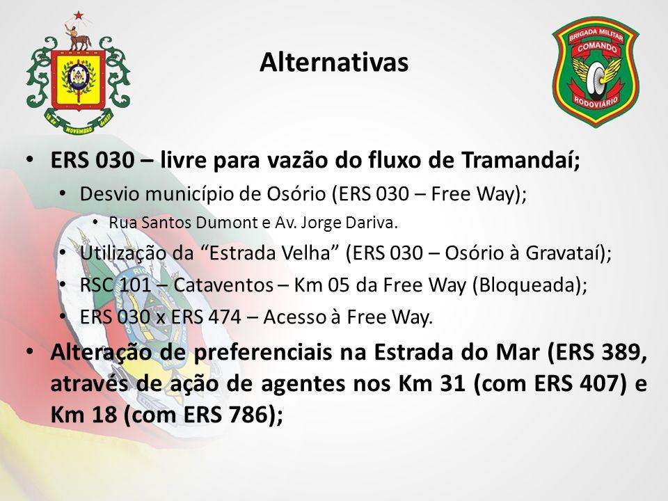 Alternativas ERS 030 – livre para vazão do fluxo de Tramandaí;