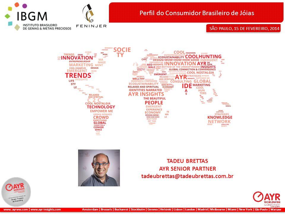 Perfil do Consumidor Brasileiro de Jóias
