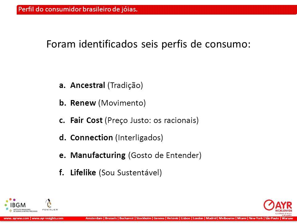Foram identificados seis perfis de consumo: