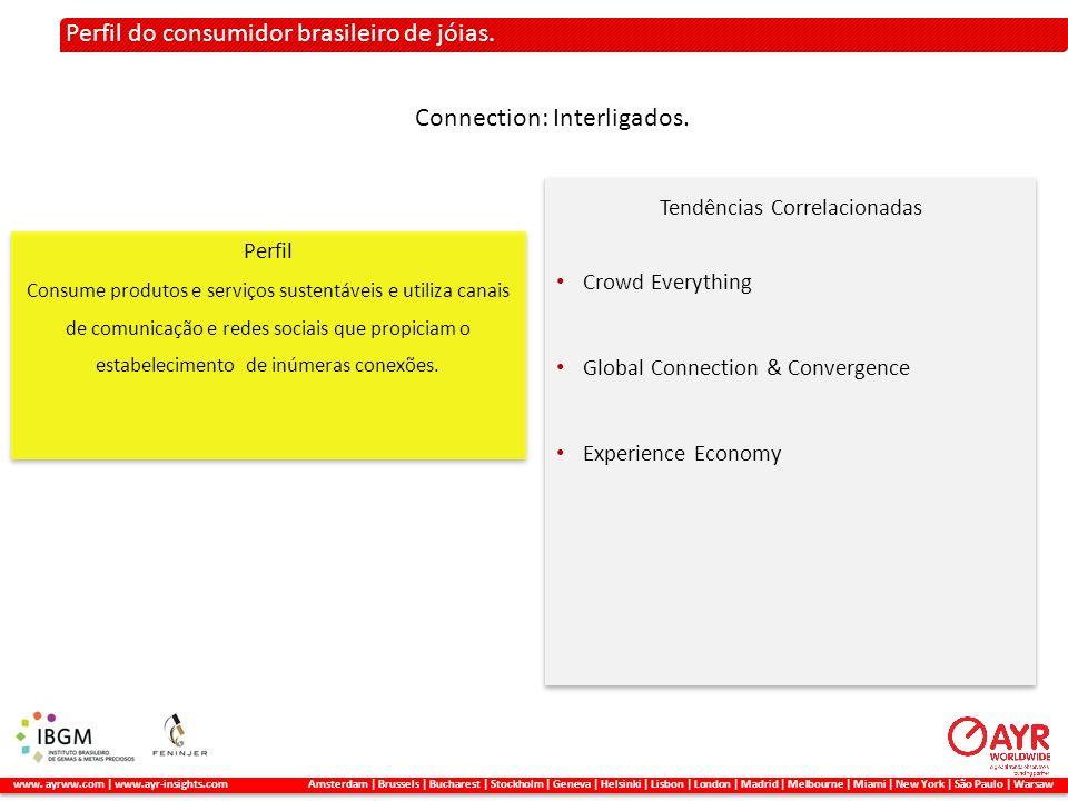 Perfil do consumidor brasileiro de jóias. 2. A METODOLOGIA APLICADA