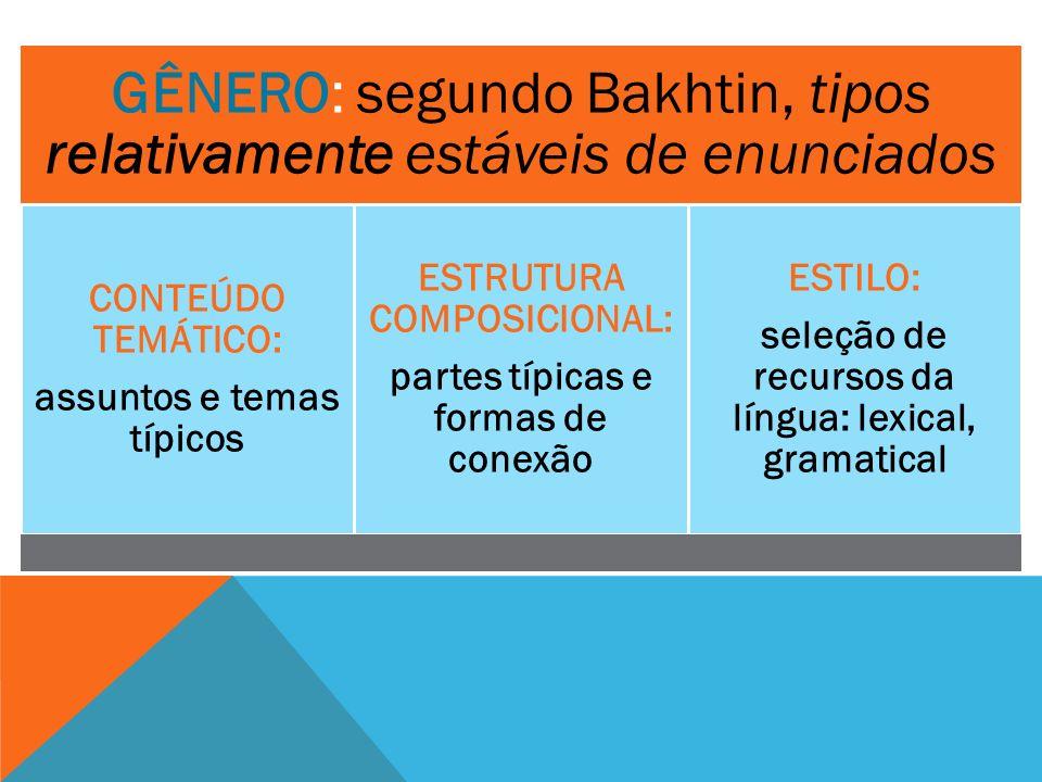 GÊNERO: segundo Bakhtin, tipos relativamente estáveis de enunciados
