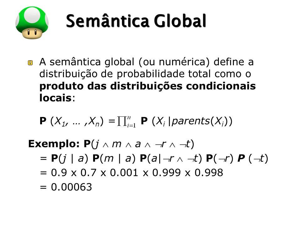 Semântica Global A semântica global (ou numérica) define a distribuição de probabilidade total como o produto das distribuições condicionais locais: