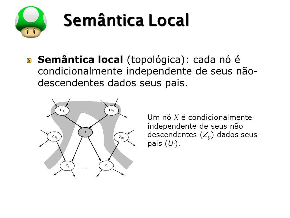 Semântica Local Semântica local (topológica): cada nó é condicionalmente independente de seus não-descendentes dados seus pais.