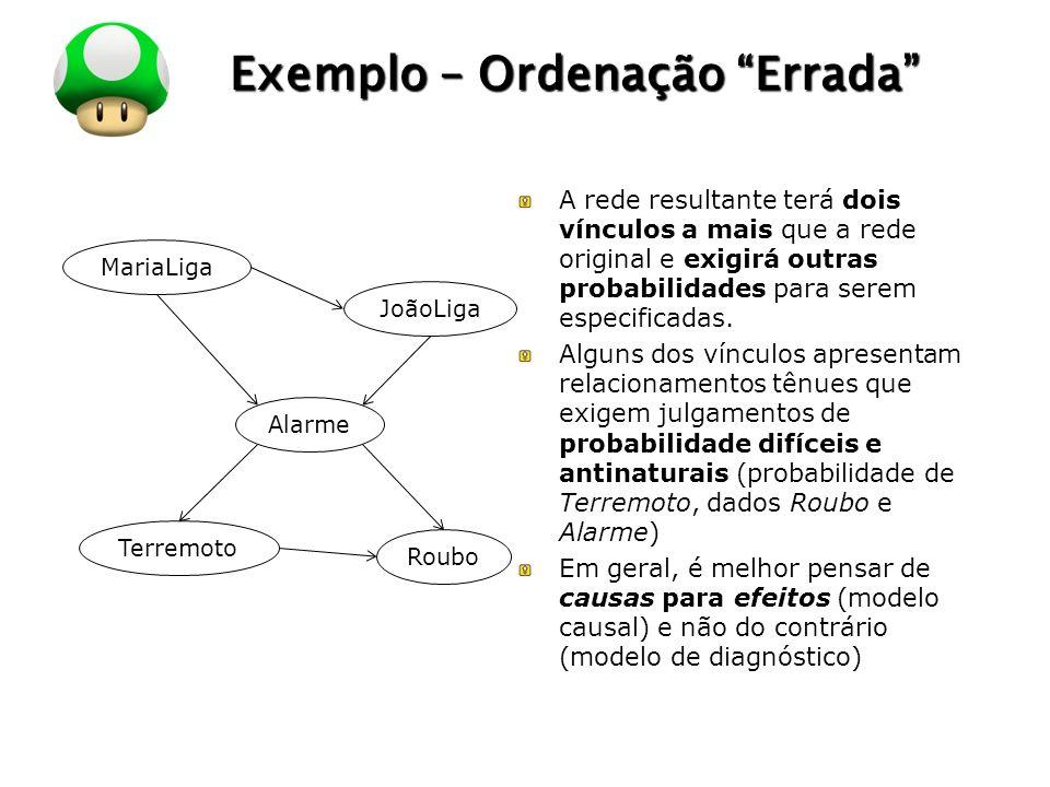 Exemplo – Ordenação Errada