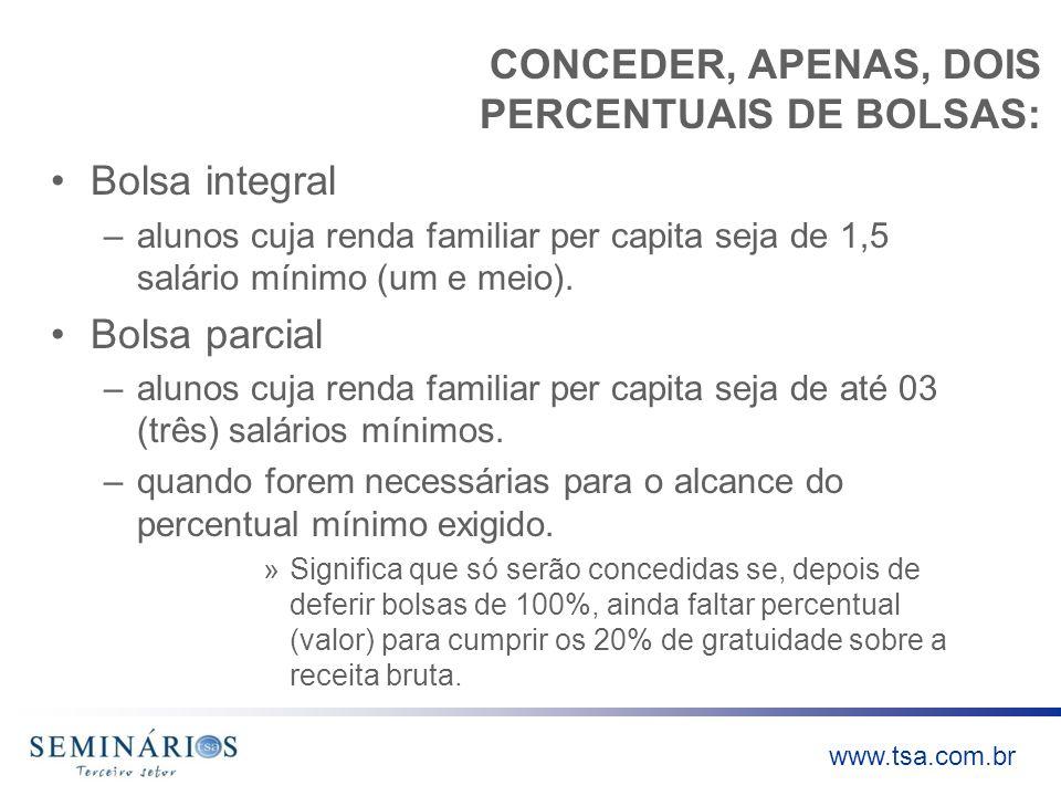 CONCEDER, APENAS, DOIS PERCENTUAIS DE BOLSAS: